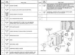 1994 dodge dakota fuse box diagram house wiring diagram symbols \u2022 94 dodge dakota fuse box diagram 32 1994 dodge dakota fuse box diagram absolute tilialinden com rh tilialinden com 1993 dodge dakota