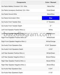 2013 ford fiesta radio wiring diagram 37 wiring diagram images 2014 ford fiesta radio wiring guide 811x1024 2014 ford fiesta radio wiring guide car stereo and