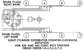 number one position on big block distributor cap moparts here s the picture from the shop manual