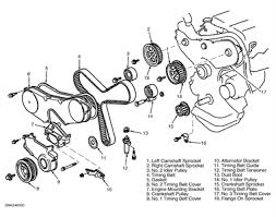 solved 92 camry timing belt diagram from top to bottom fixya 92 camry timing belt diagram 1kbron 36 gif