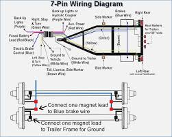 wiring diagram for 7 pin flat trailer connector wiring solutions 7 way trailer plug wiring diagram gmc trailer 7 pin flat wiring diagram crayonbox co