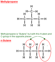 alkanes  also known as paraffins or saturated hydrocarbons    structural isomers of butane gif
