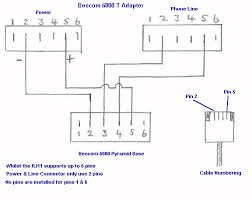 rj11 4 pin wiring diagram at t phone box wiring diagram images phone jack wiring diagram wiring diagram likewise rj45 telephone
