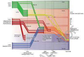 Origins Of The Swine Flu Pandemic Discover Magazine