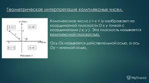 Презентация на тему Доклад по теме Комплексные числа и действия  4 Геометрическая интерпретация комплексных