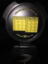 Vortex Flip Cap Size Chart Vortex Dope Disk For Defenders Caps