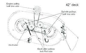 John Deere Mower Deck Belt Cross Reference John Lawn Mower