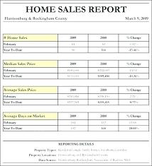 Weekly Marketing Report Template Weekly Marketing Report Template