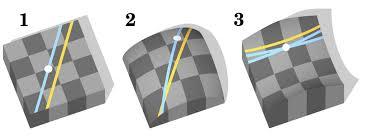 Как поднять процент уникальности диссертации Мир Знаний  Практические применения геометрии Лобачевского