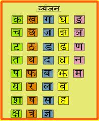 Hindi Vowels And Consonants Chart 4 Click N Print Consonant Chart Hindi Alphabet Learn