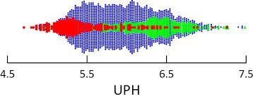 Uric Acid Range Chart Chapter Eight Uric Acid Stones Kidney Stone Evaluation