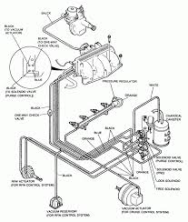 Engine vacuum diagrams dodge stratus l fi dohc cyl repair guides fig c be