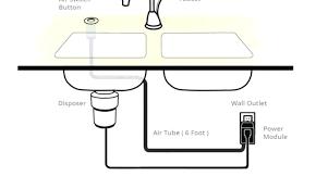 bathroom sink p trap kitchen sink trap unique installing bathroom sink drain p trap fresh bathroom