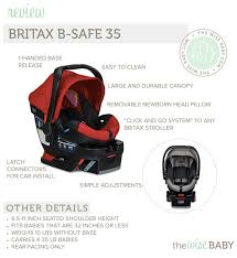 britax b safe 35 when you are looking for an infant cat