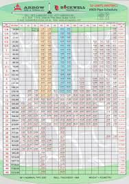 Arrow Weight Chart Downloads Arrow Pipes Fittings Fzco