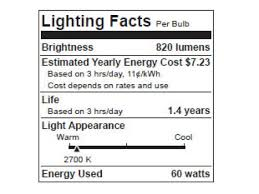 type of lighting. New Front Label Type Of Lighting