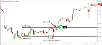 Best Candlestick Pdf Guide Bankers Favorite Fx Pattern