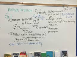 anthem ayn rand essay anthem essay contest ayn rand essay best  english introduction to ayn rand and anthem ms mullins we then began reading ch 1 of
