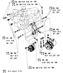 Free twin turbochargers diagram