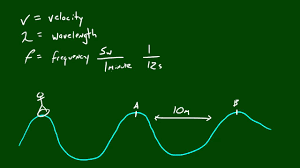 physics lecture 38 velocity of a wave formula