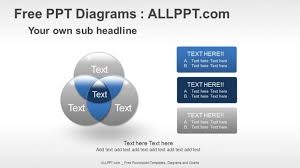 Venn Diagram In Ppt Venn Diagrams Relationship Ppt Diagrams Download Free