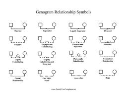 microsoft word genogram template genogram relationship symbols template