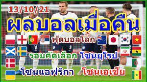 ผลบอลเมื่อคืน/ฟุตบอลโลกรอบคัดเลือกโซน ยุโรป เอเชีย แอฟริกา  /ตารางคะแนน/13/10/21 - YouTube