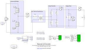 Resonant Converter Design Resonant Llc Converter Matlab Simulink Mathworks Australia