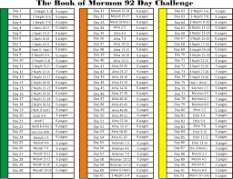 40 Day Book Of Mormon Reading Chart 92 Day Book Of Mormon Challenge Cks Days