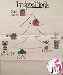 Mentor Sentence Anchor Chart Christmas Holiday Lessons Tes Teach