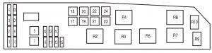 mazda tribute (2005) fuse box diagram auto genius 2005 mazda tribute fuse box diagram mazda tribute (2005) fuse box diagram