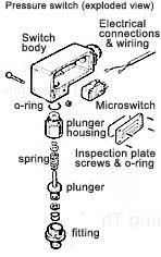 pressure switches epowerwash Water Pump Pressure Switch Installation at Pressure Washer Switch Wiring