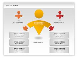 free business model diagrams   free businessstrategic management models and diagrams   upload  share