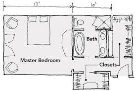 master bathroom dressing room floor plans. six bathroom design tips master dressing room floor plans i