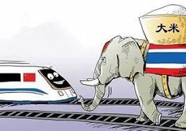Hasil carian imej untuk 中泰铁路将是一个成功范例