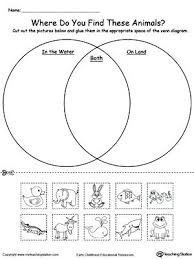 Math Venn Diagram Worksheet Venn Diagram Worksheets 2nd Grade Second Math Worksheet