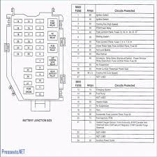 101 extra 2007 ford fusion fuse box diagram image bolumizle org ford fusion fuse box location 101 extra 2007 ford fusion fuse box diagram image is our share for those of you that seek information pertaining to our article this moment