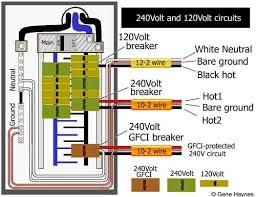 color code for residential wire how to match wire size and gfci in breaker box