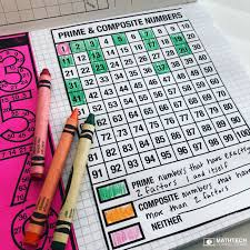 Prime Composite Numbers Printables Free Download Math