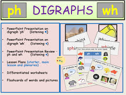 A collection of english esl worksheets for home learning, online practice, distance learning and english classes to teach about phonics, phonics. Digraphs Ph And Wh Presentations Lesson Plans Activities Audio Listening Worksheets Ks1 Teaching Resources