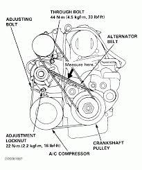 1995 honda accord 2 2 engine diagram wiring diagram u2022 rh tinyforge co