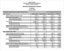 Monthly Management Report Under Fontanacountryinn Com