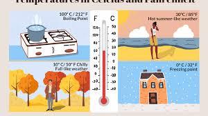 Temperatures In Canada Convert Fahrenheit To Celsius