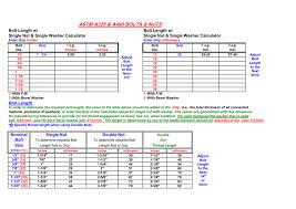 A490 Bolt Length Chart Astm A325 A490 Bolts Nuts