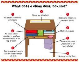 Clean Desk Anchor Chart Mini Lesson Printables For Teaching Desk Organization
