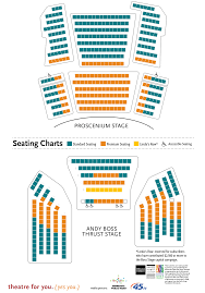 Monte Carlo Park Theater Seating Chart Park Theater Vegas Online Charts Collection