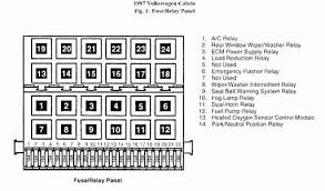 2001 Vw Cabrio Fuse Box Diagram Get Rid Of Wiring Diagram
