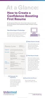 How To Write A Tech Resume 20 Uxhandy Com Resumes For Highschool