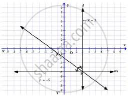 On A Graph Paper Draw The Lines X 3 And Y 5 Now On
