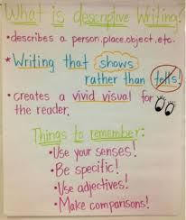 descriptive writing halloween activity thirdgradetroop com  descriptive writing halloween activity thirdgradetroop com activities anchor charts and school